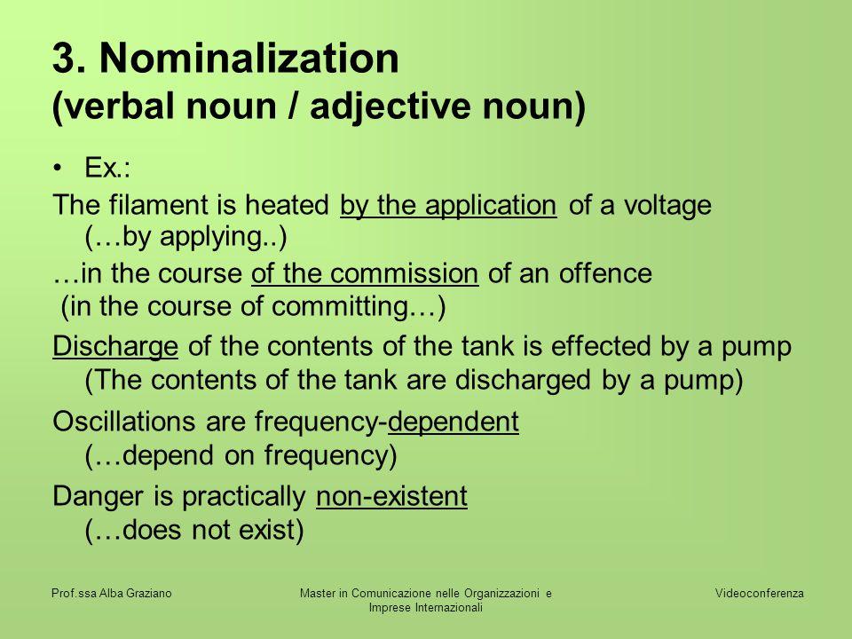 Videoconferenza Prof.ssa Alba GrazianoMaster in Comunicazione nelle Organizzazioni e Imprese Internazionali 3. Nominalization (verbal noun / adjective