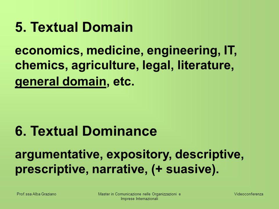 Videoconferenza Prof.ssa Alba GrazianoMaster in Comunicazione nelle Organizzazioni e Imprese Internazionali 5. Textual Domain economics, medicine, eng