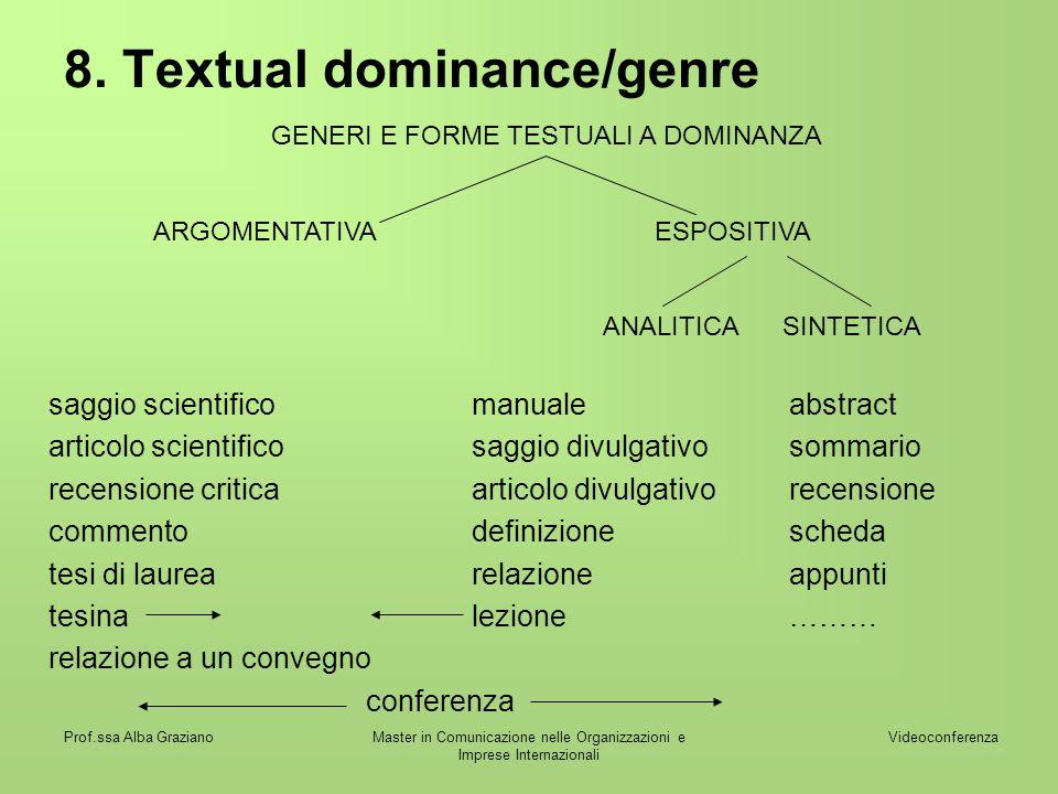 Videoconferenza Prof.ssa Alba GrazianoMaster in Comunicazione nelle Organizzazioni e Imprese Internazionali 8. Textual dominance/genre saggio scientif