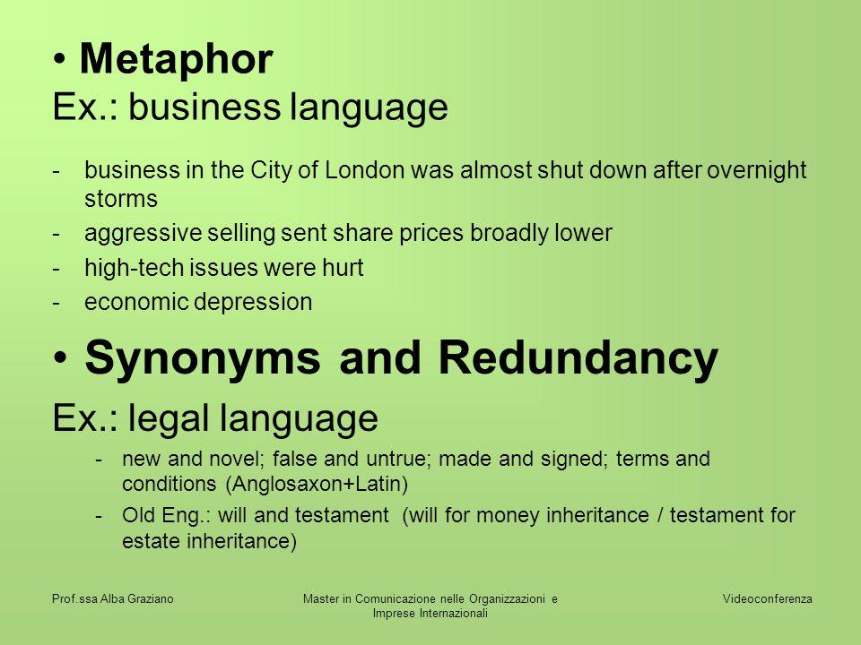 Videoconferenza Prof.ssa Alba GrazianoMaster in Comunicazione nelle Organizzazioni e Imprese Internazionali Metaphor Ex.: business language -business