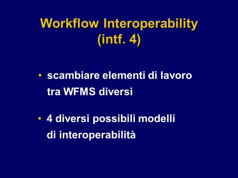 Workflow Interoperability (intf. 4) 4 diversi possibili modelli di interoperabilità scambiare elementi di lavoro tra WFMS diversi
