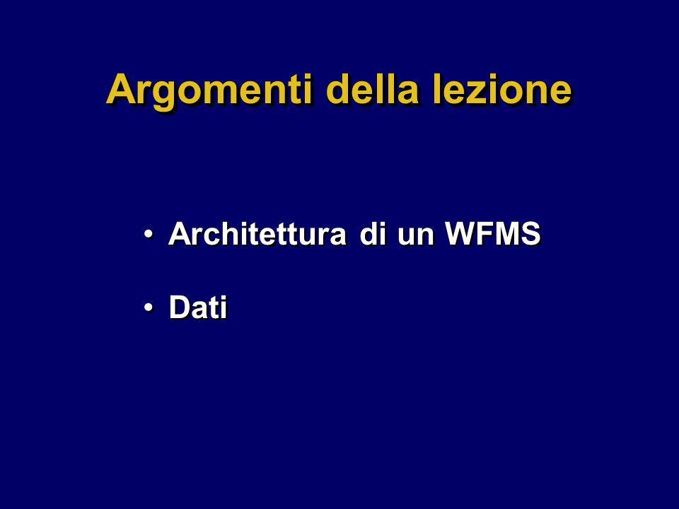 Argomenti della lezione Architettura di un WFMS Dati Architettura di un WFMS Dati