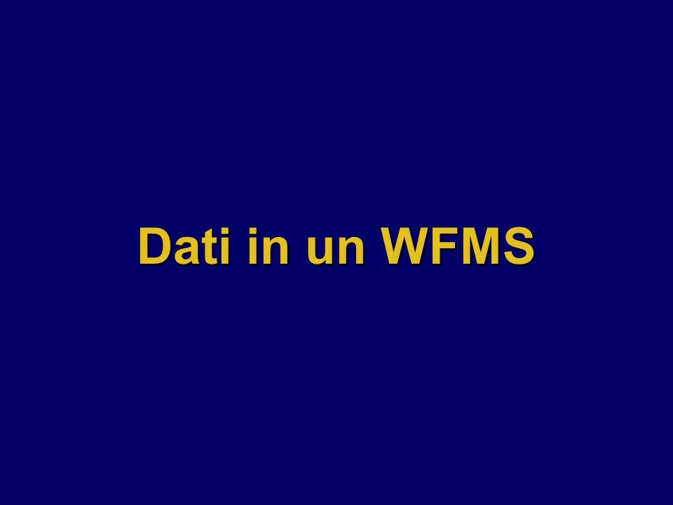 Dati in un WFMS