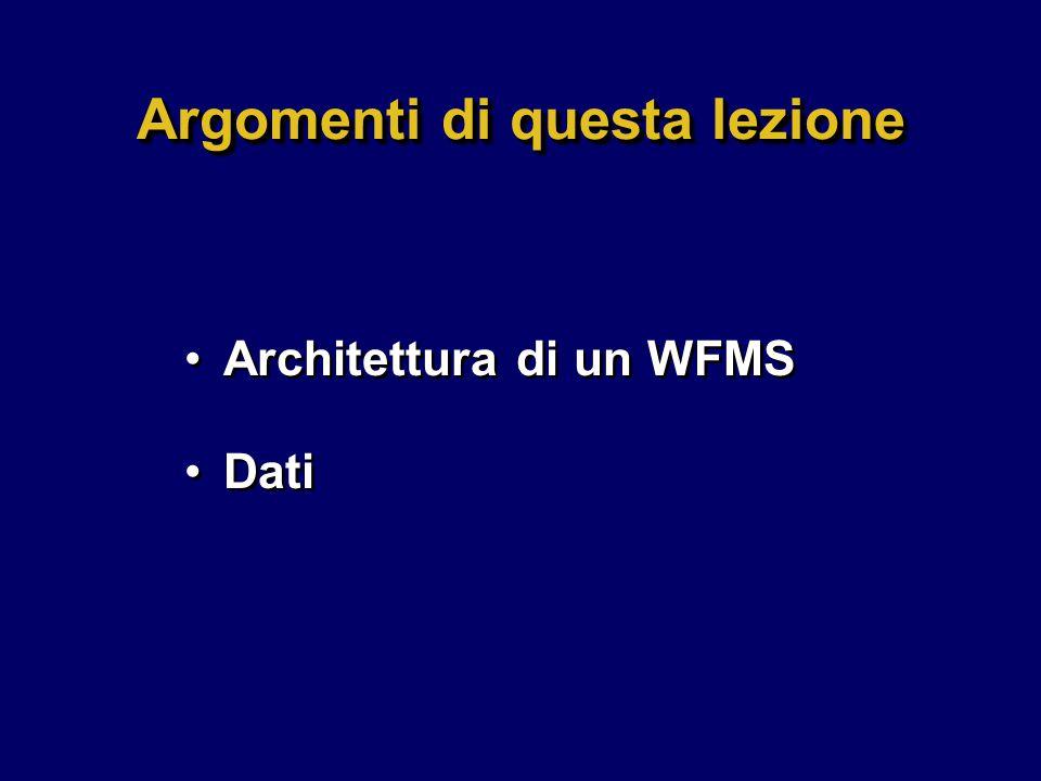 Argomenti di questa lezione Architettura di un WFMS Dati Architettura di un WFMS Dati