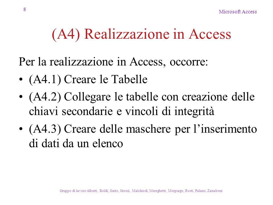 49 Microsoft Access Gruppo di lavoro Alberti, Boldi, Gaito, Grossi, Malchiodi, Mereghetti, Morpurgo, Rosti, Palano, Zanaboni Queste associazioni sono corrette Questa è sbagliata.