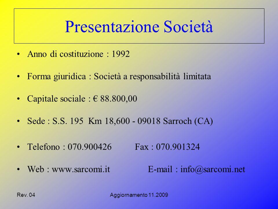 Rev. 04Aggiornamento 11.2009 Presentazione Società Anno di costituzione : 1992 Forma giuridica : Società a responsabilità limitata Capitale sociale :