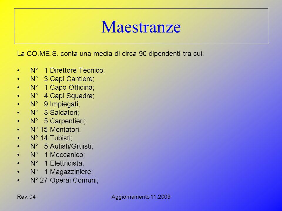 Rev. 04Aggiornamento 11.2009 La CO.ME.S.