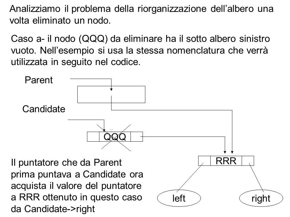 15 Analizziamo il problema della riorganizzazione dell'albero una volta eliminato un nodo. Caso a- il nodo (QQQ) da eliminare ha il sotto albero sinis