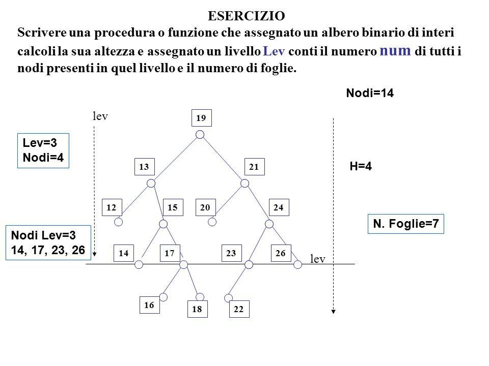 ESERCIZIO Scrivere una procedura o funzione che assegnato un albero binario di interi calcoli la sua altezza e assegnato un livello Lev conti il numer