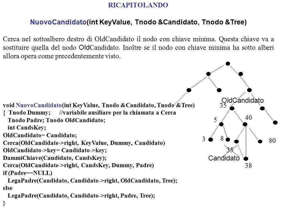 RICAPITOLANDO NuovoCandidato(int KeyValue, Tnodo &Candidato, Tnodo &Tree) Cerca nel sottoalbero destro di OldCandidato il nodo con chiave minima. Ques