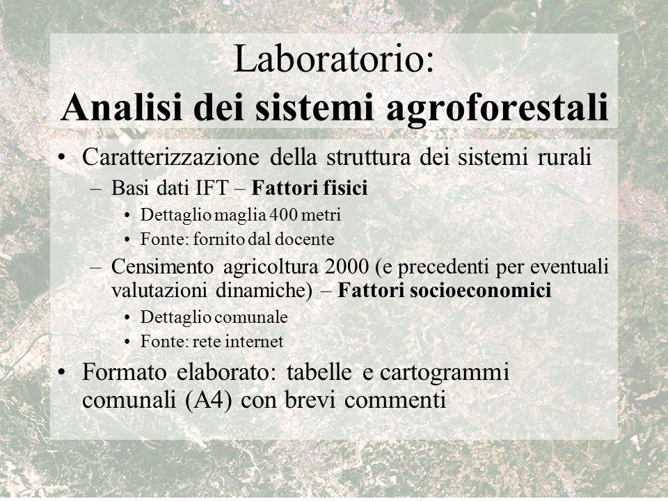Laboratorio: Analisi dei sistemi agroforestali Caratterizzazione della struttura dei sistemi rurali –Basi dati IFT – Fattori fisici Dettaglio maglia 4