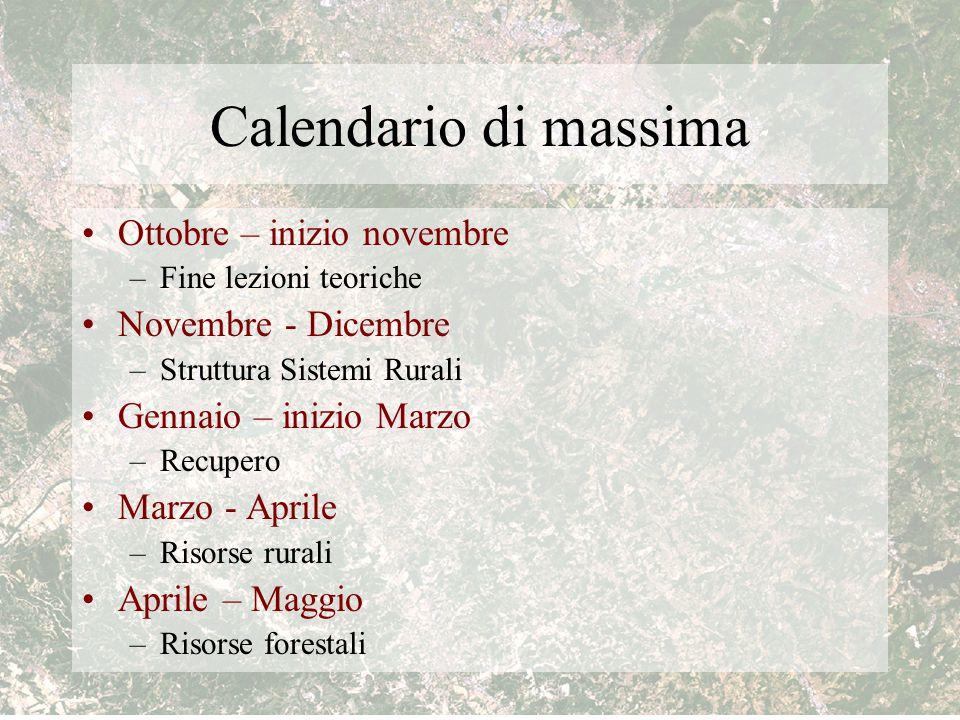 Calendario di massima Ottobre – inizio novembre –Fine lezioni teoriche Novembre - Dicembre –Struttura Sistemi Rurali Gennaio – inizio Marzo –Recupero
