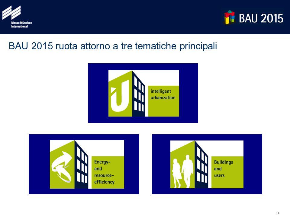 14 BAU 2015 ruota attorno a tre tematiche principali