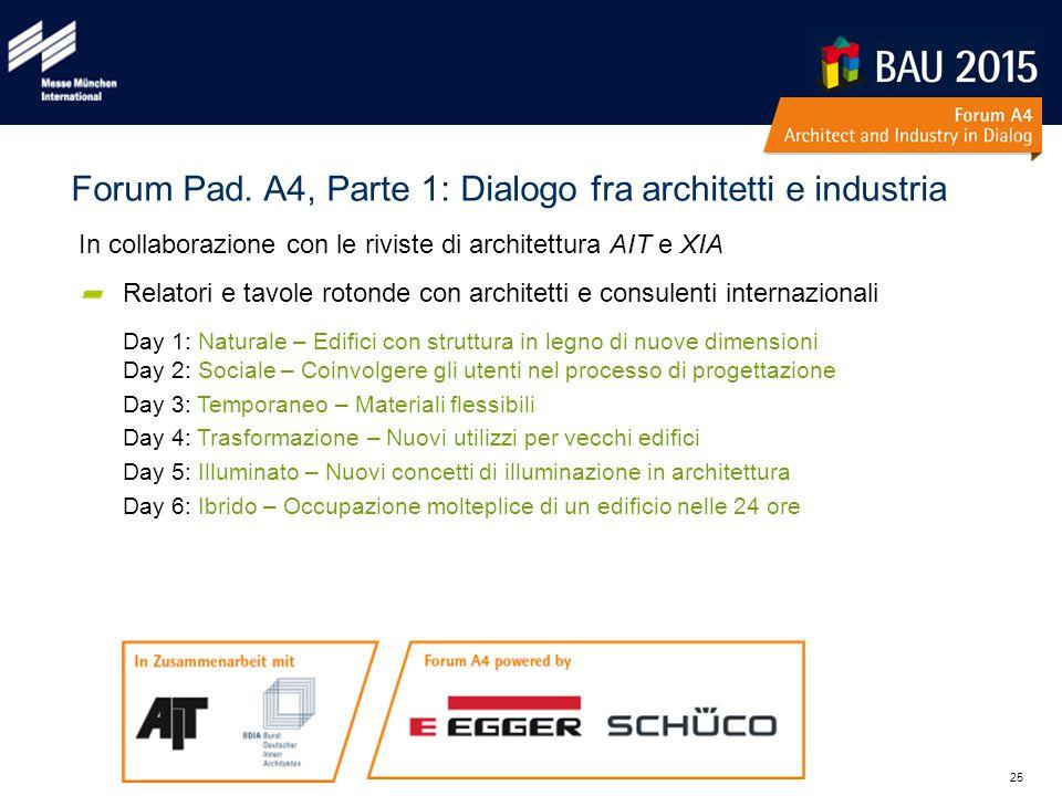 25 In collaborazione con le riviste di architettura AIT e XIA Relatori e tavole rotonde con architetti e consulenti internazionali Day 1: Naturale – E