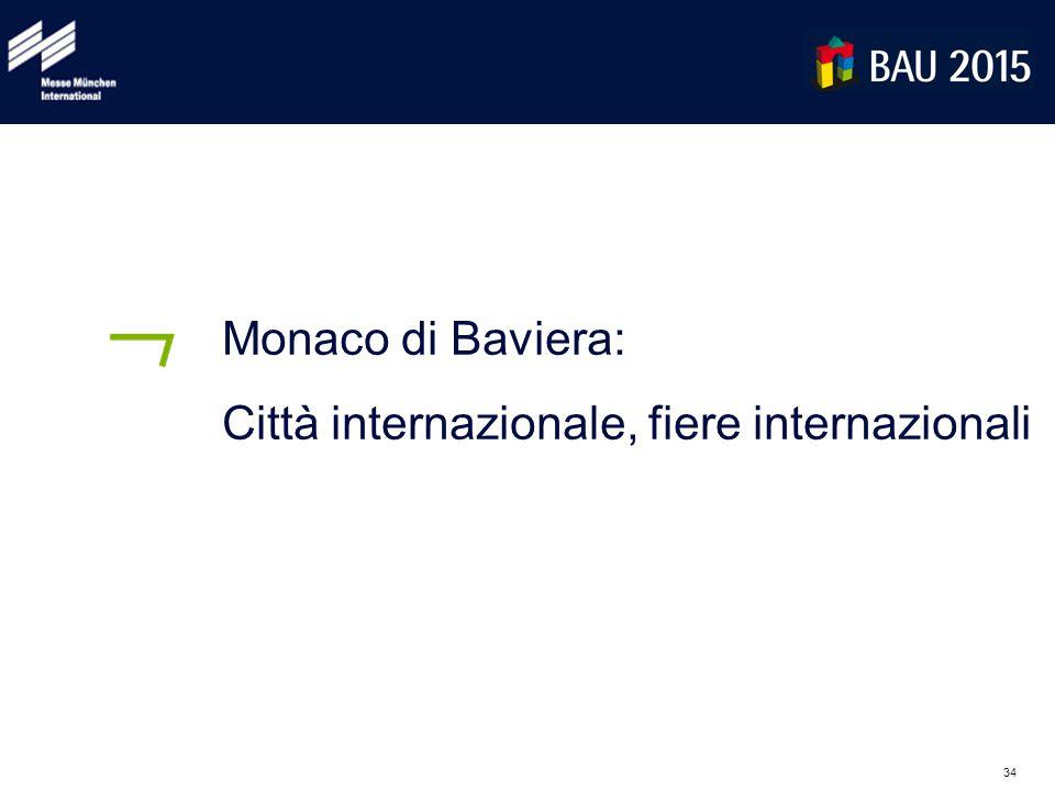 34 Monaco di Baviera: Città internazionale, fiere internazionali