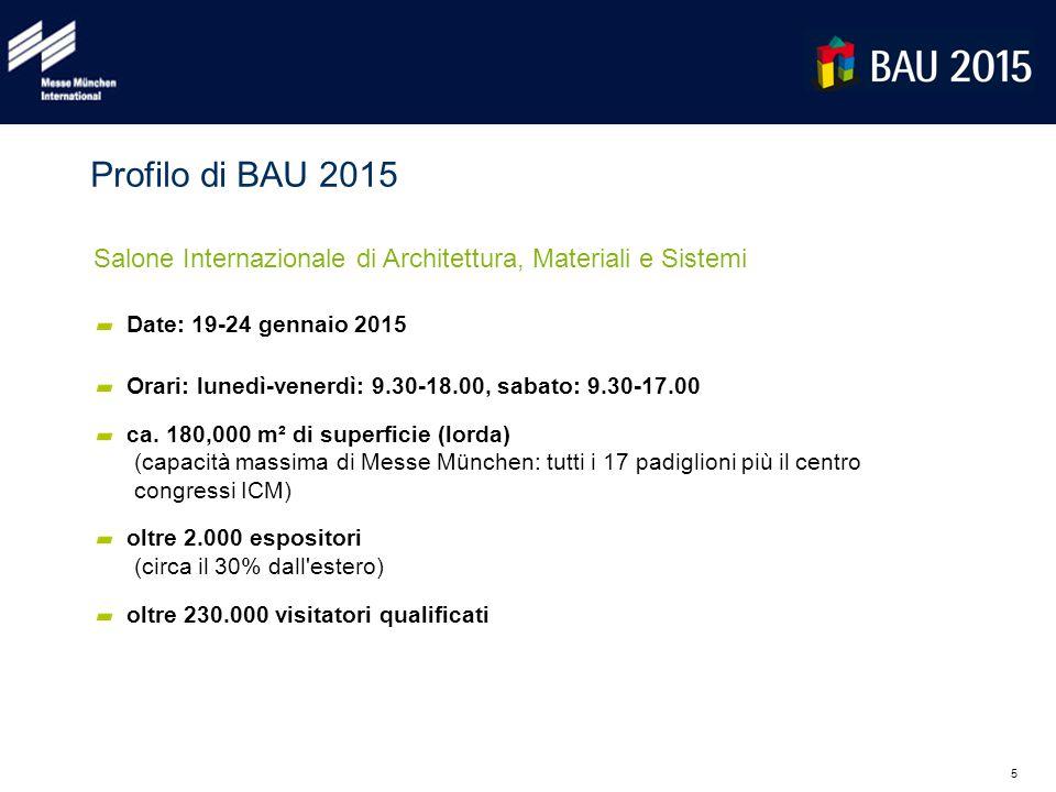 5 5 Profilo di BAU 2015 Salone Internazionale di Architettura, Materiali e Sistemi Date: 19-24 gennaio 2015 Orari: lunedì-venerdì: 9.30-18.00, sabato: