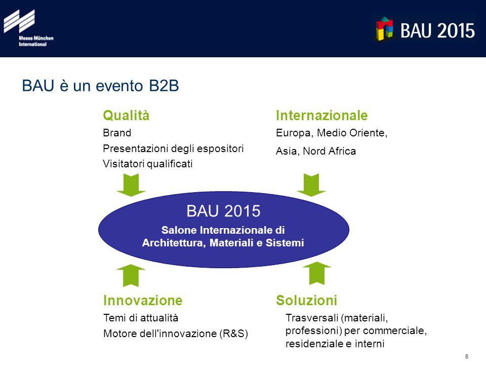 6 Qualità Brand Presentazioni degli espositori Visitatori qualificati Innovazione Temi di attualità Motore dell'innovazione (R&S) Internazionale Europ