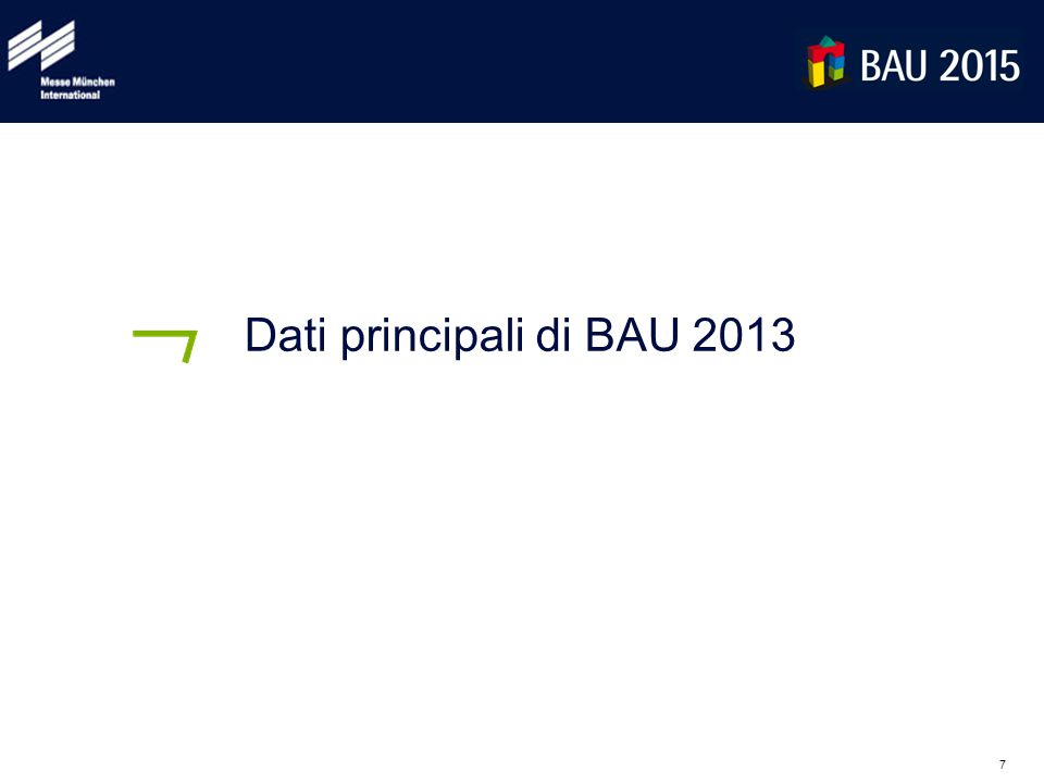 8 Source: DWH (Datawarehouse) Messe München BAU 2013 2.060 espositori (di cui 572 da 41 Paesi stranieri) Padiglioni completamente esauriti (180.000 m²) + area esterna (ca.