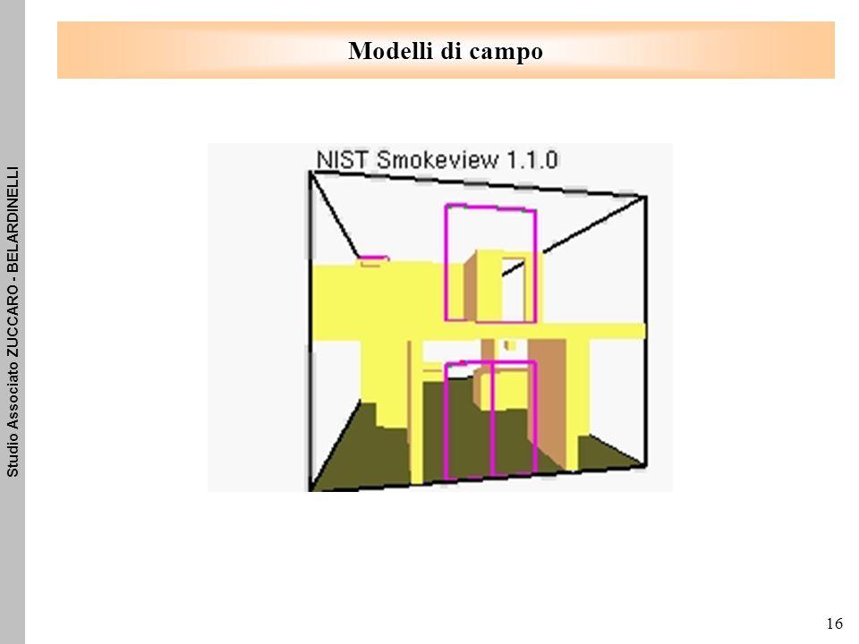 Studio Associato ZUCCARO - BELARDINELLI 16 Modelli di campo