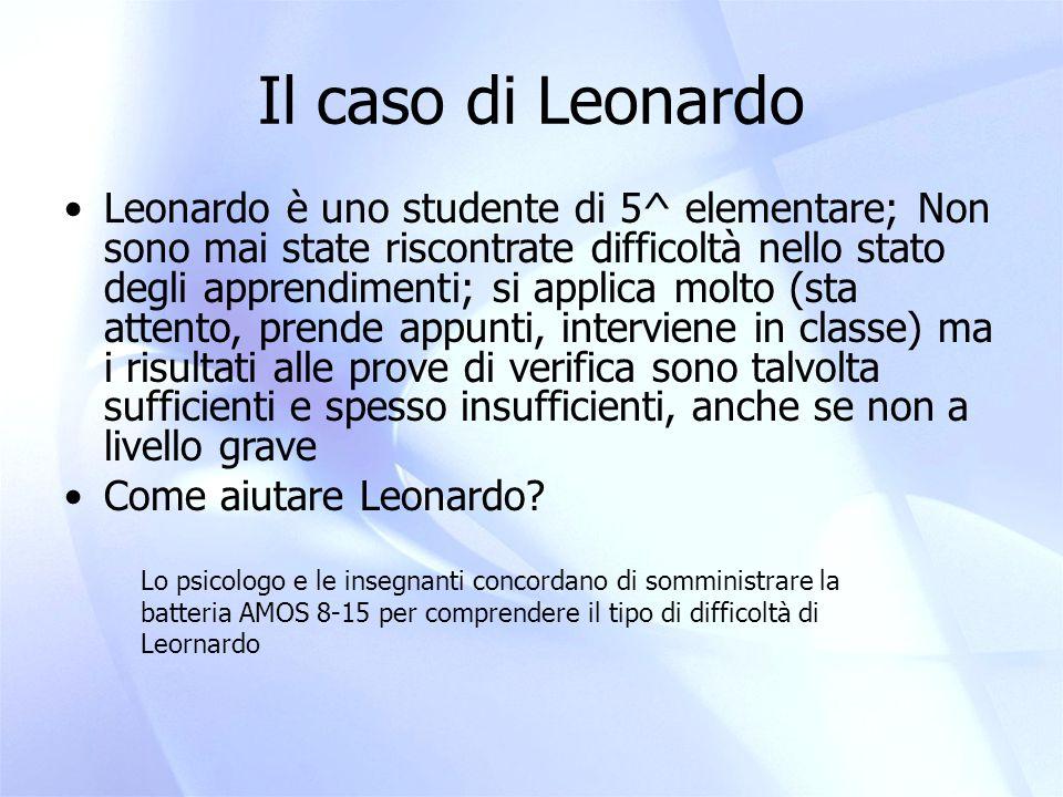 Punteggi di Leonardo alle prove AMOS 8-15 Punteggi di Leonardo Punteggi normativi 5^ elem.