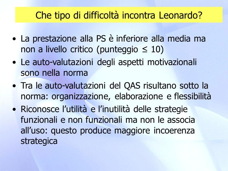Che tipo di difficoltà incontra Leonardo.