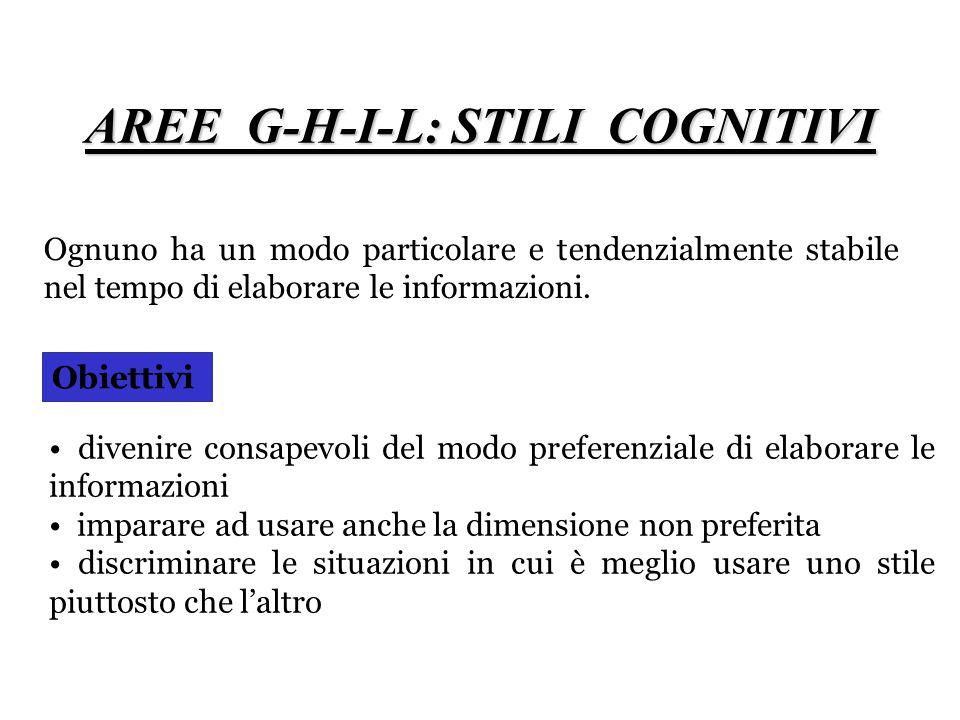 AREA G: STILE SISTEMATICO/INTUITIVO