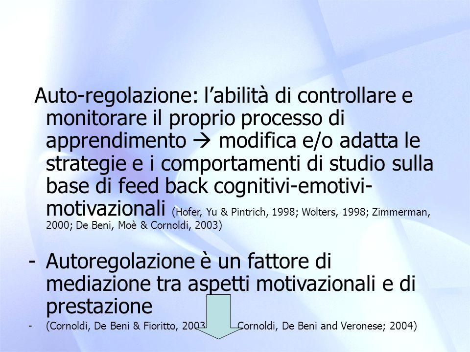 Cornoldi, De Beni e Fioritto (2003) Teorie implicite dell'intelligenza Auto-efficacia Conoscenze di Strategie Attribuzione centrata sull'impegno AutoregolazioneSuccesso scolastico χ2 = 11.95, df = 10, p =.29 RMSEA =.029 CFI =.98 AGFI =.97 PGFI =.47