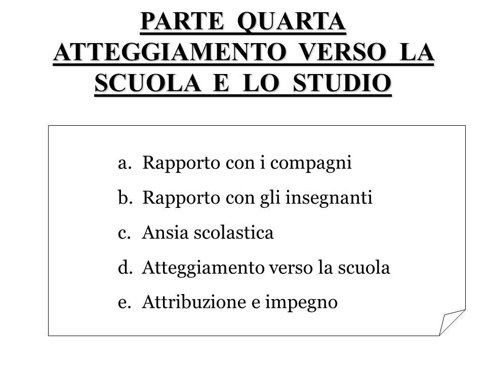 Area B: Organizzazione B1 Importanza della O.B2 Pensare ad un impegno di O.