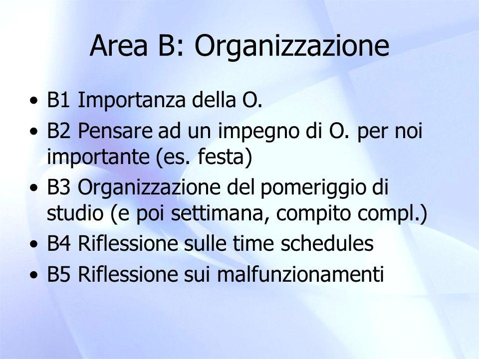 Area D: Elaborazione D1 Importanza della E.