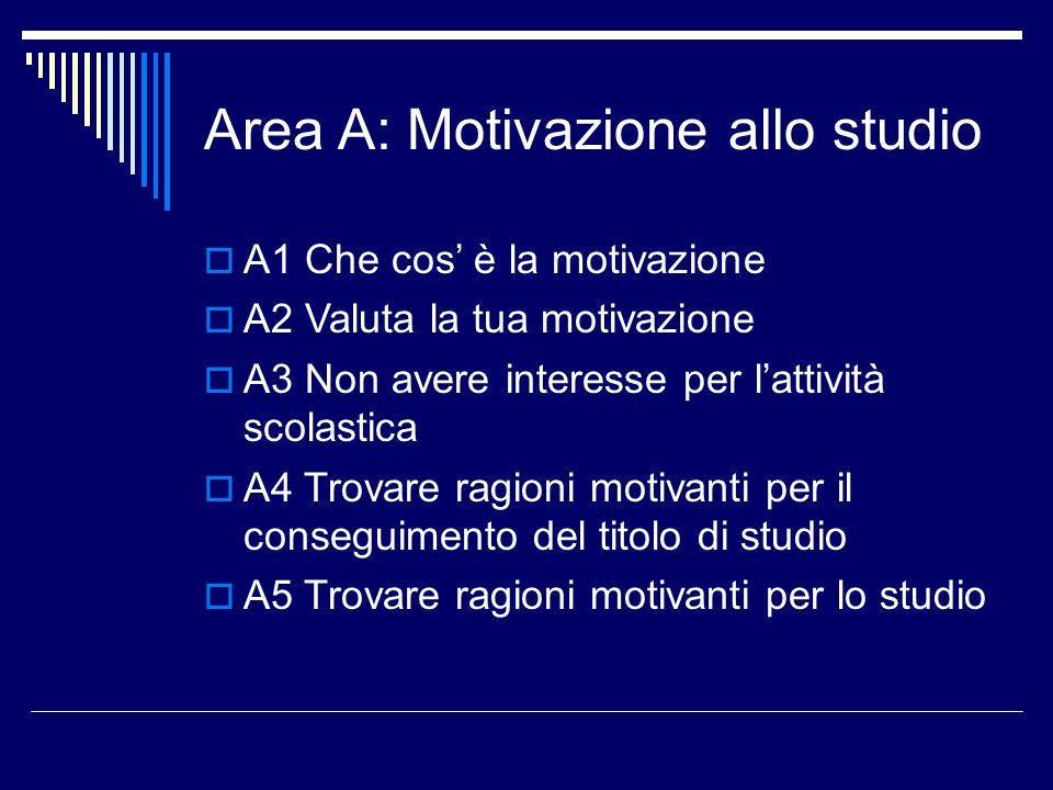 Motivazione allo studio (segue)  A6 Riflettere sulle motivazioni che spingono a ottenere un bel voto  A7 Motivazioni interne ed esterne e applicate  A8..a casi spefici  A9 Teorie ingenue dell'intelligenza  A10 Studiare volentieri  A11 Obiettivi di prestazione e di padronanza  A12 Percezione di autoefficacia