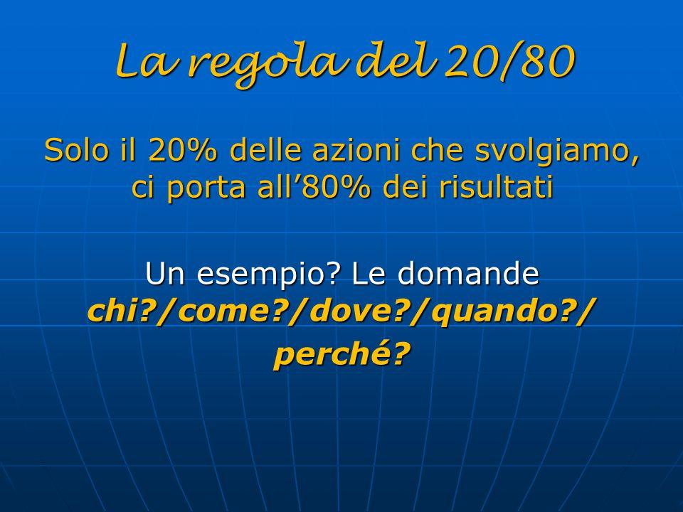 La regola del 20/80 Solo il 20% delle azioni che svolgiamo, ci porta all'80% dei risultati Un esempio? Le domande chi?/come?/dove?/quando?/ perché?
