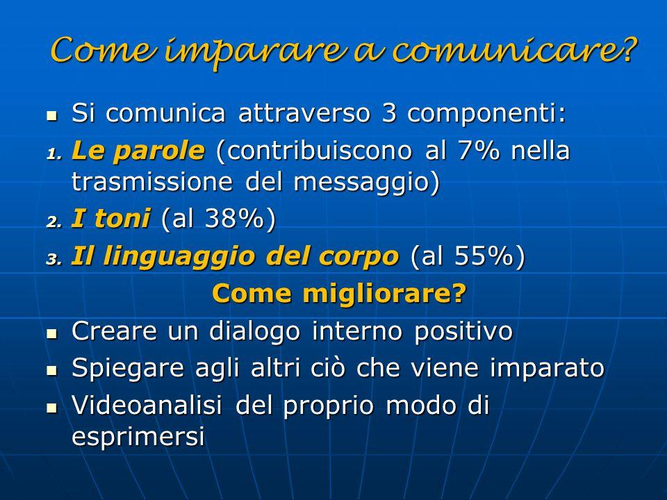 Come imparare a comunicare? Si comunica attraverso 3 componenti: Si comunica attraverso 3 componenti: 1. Le parole (contribuiscono al 7% nella trasmis