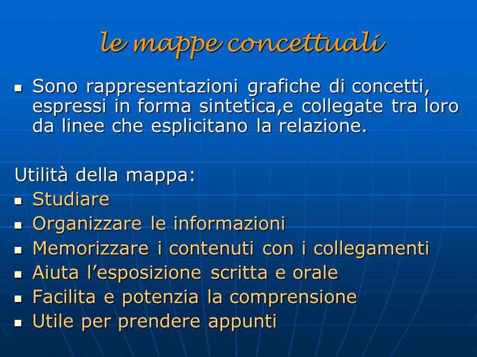le mappe concettuali Sono rappresentazioni grafiche di concetti, espressi in forma sintetica,e collegate tra loro da linee che esplicitano la relazion