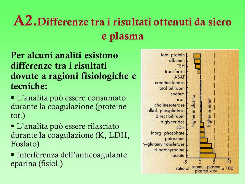 A2. Differenze tra i risultati ottenuti da siero e plasma Per alcuni analiti esistono differenze tra i risultati dovute a ragioni fisiologiche e tecni