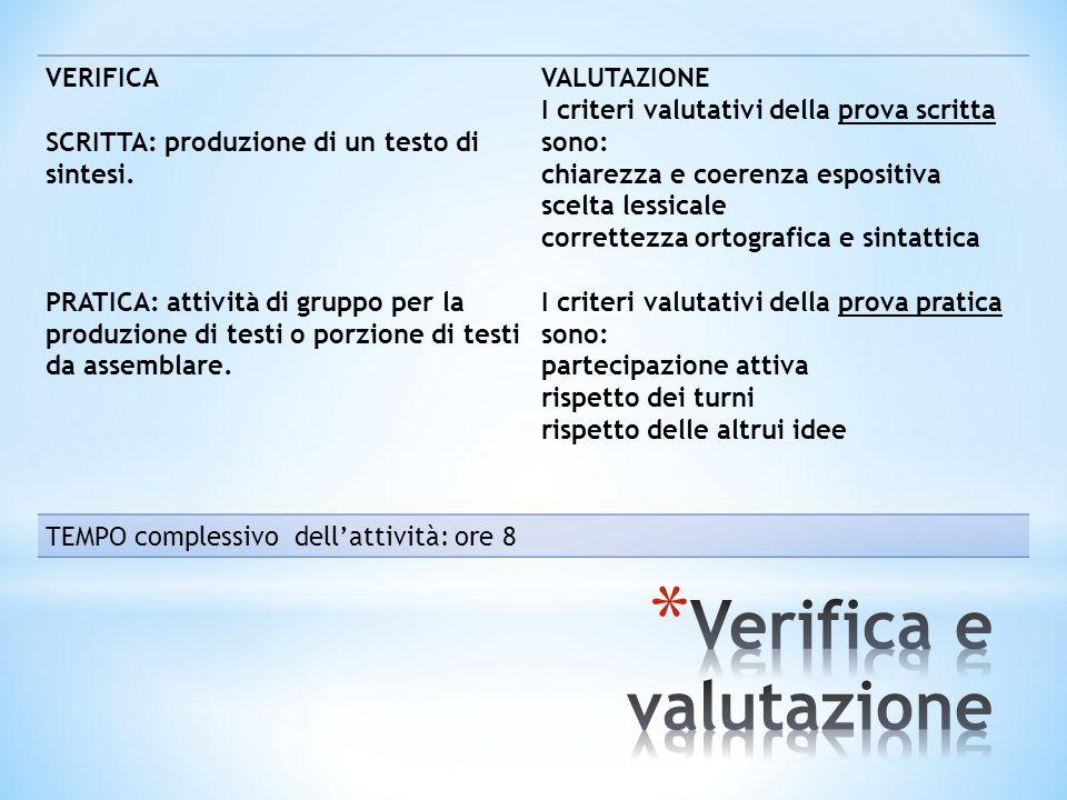 VERIFICA SCRITTA: produzione di un testo di sintesi. PRATICA: attività di gruppo per la produzione di testi o porzione di testi da assemblare. VALUTAZ