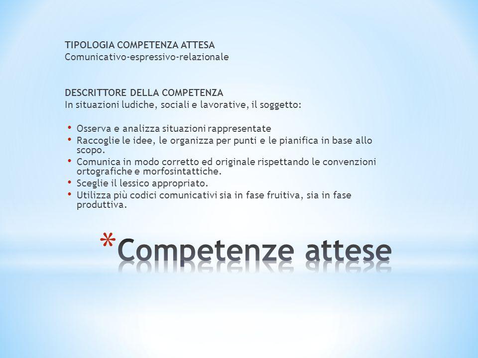 TIPOLOGIA COMPETENZA ATTESA Comunicativo-espressivo-relazionale DESCRITTORE DELLA COMPETENZA In situazioni ludiche, sociali e lavorative, il soggetto: