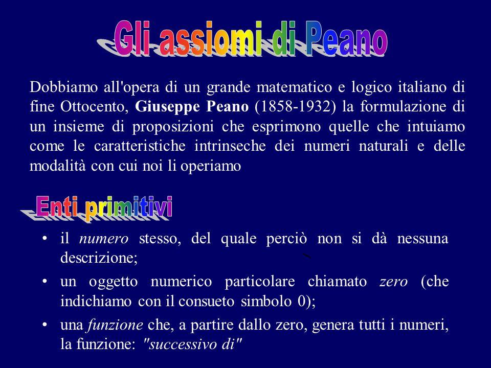Dobbiamo all'opera di un grande matematico e logico italiano di fine Ottocento, Giuseppe Peano (1858-1932) la formulazione di un insieme di proposizio