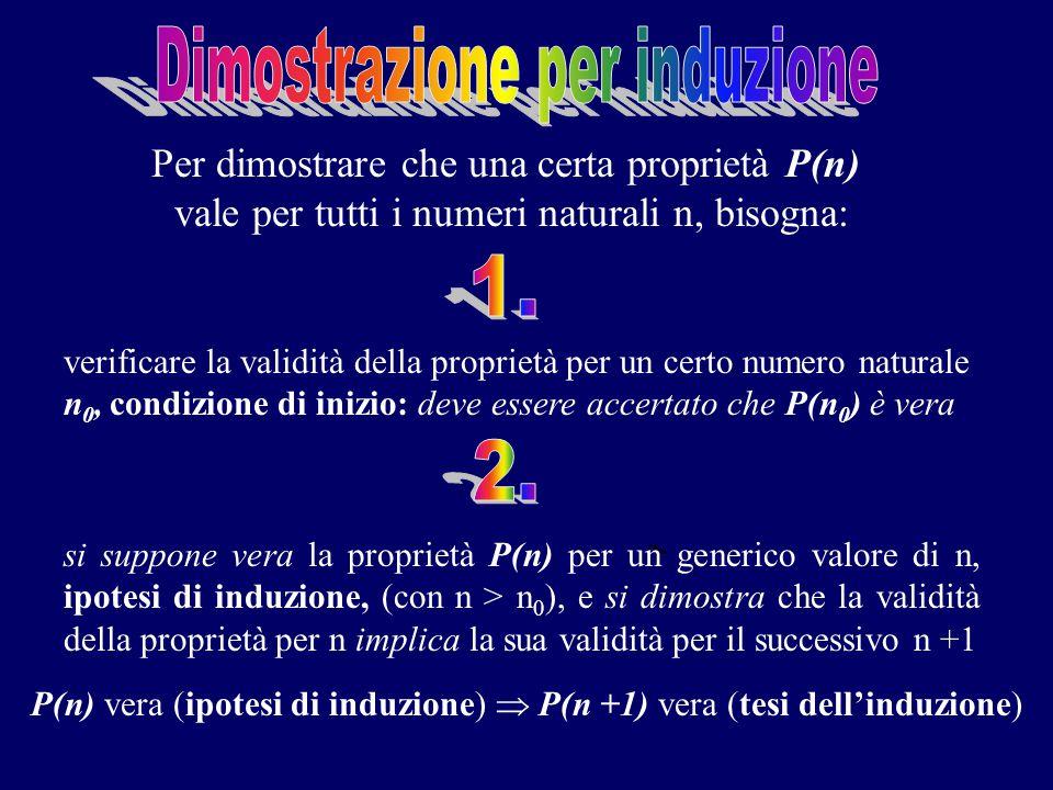 Per dimostrare che una certa proprietà P(n) vale per tutti i numeri naturali n, bisogna: verificare la validità della proprietà per un certo numero na