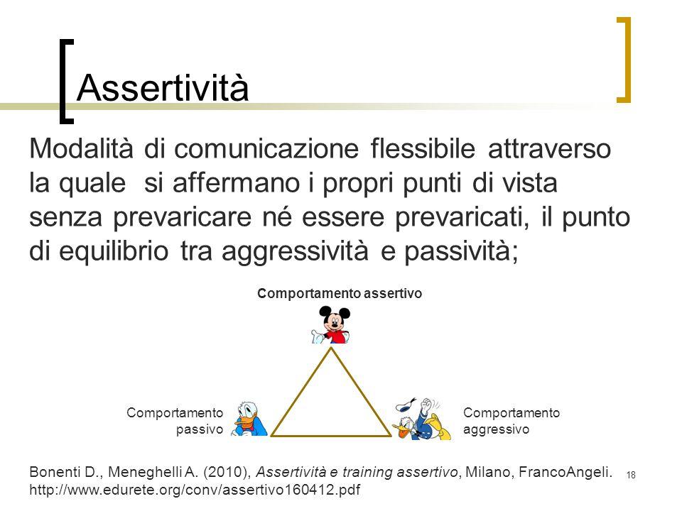Modalità di comunicazione flessibile attraverso la quale si affermano i propri punti di vista senza prevaricare né essere prevaricati, il punto di equ