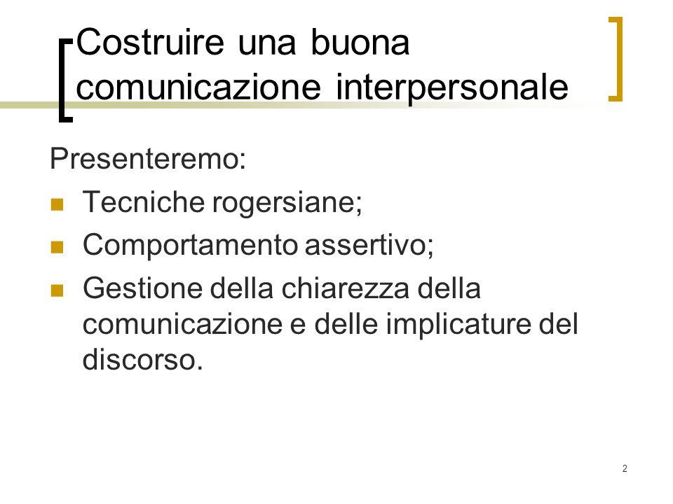 Costruire una buona comunicazione interpersonale Presenteremo: Tecniche rogersiane; Comportamento assertivo; Gestione della chiarezza della comunicazi