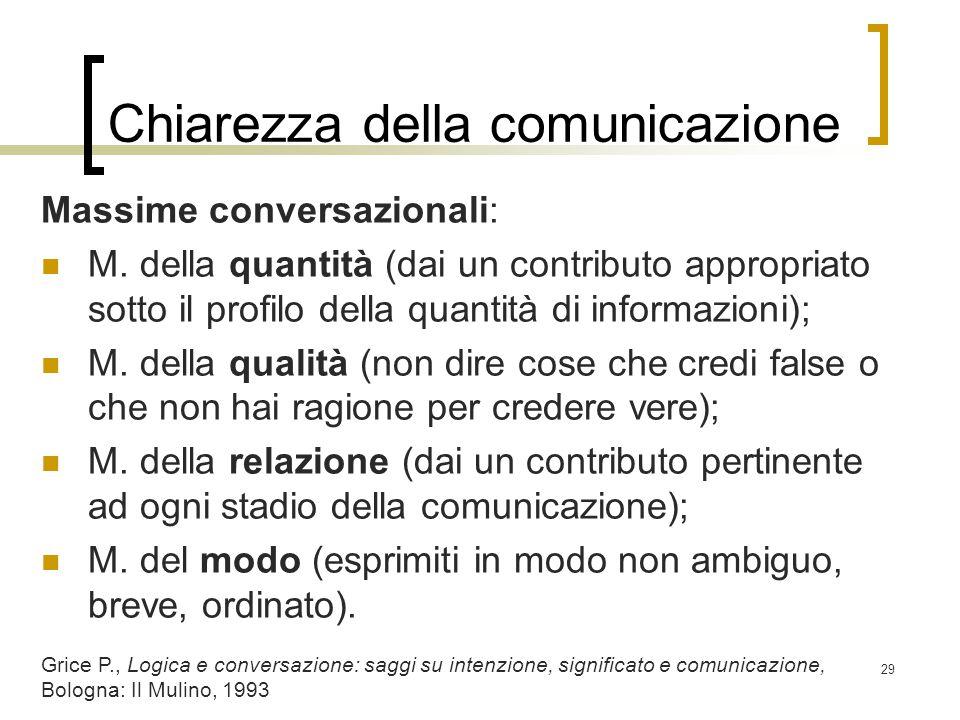 Chiarezza della comunicazione Massime conversazionali: M. della quantità (dai un contributo appropriato sotto il profilo della quantità di informazion