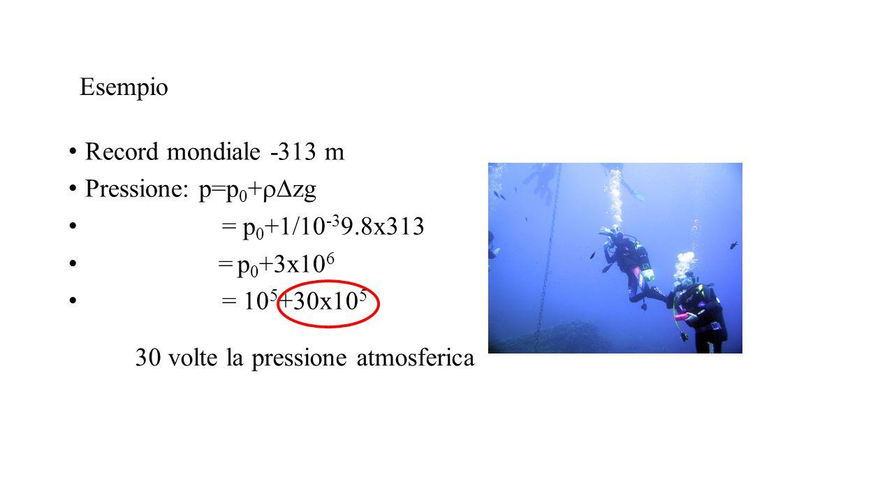 Record mondiale -313 m Pressione: p=p 0 +  zg = p 0 +1/10 -3 9.8x313 = p 0 +3x10 6 = 10 5 +30x10 5 Esempio 30 volte la pressione atmosferica