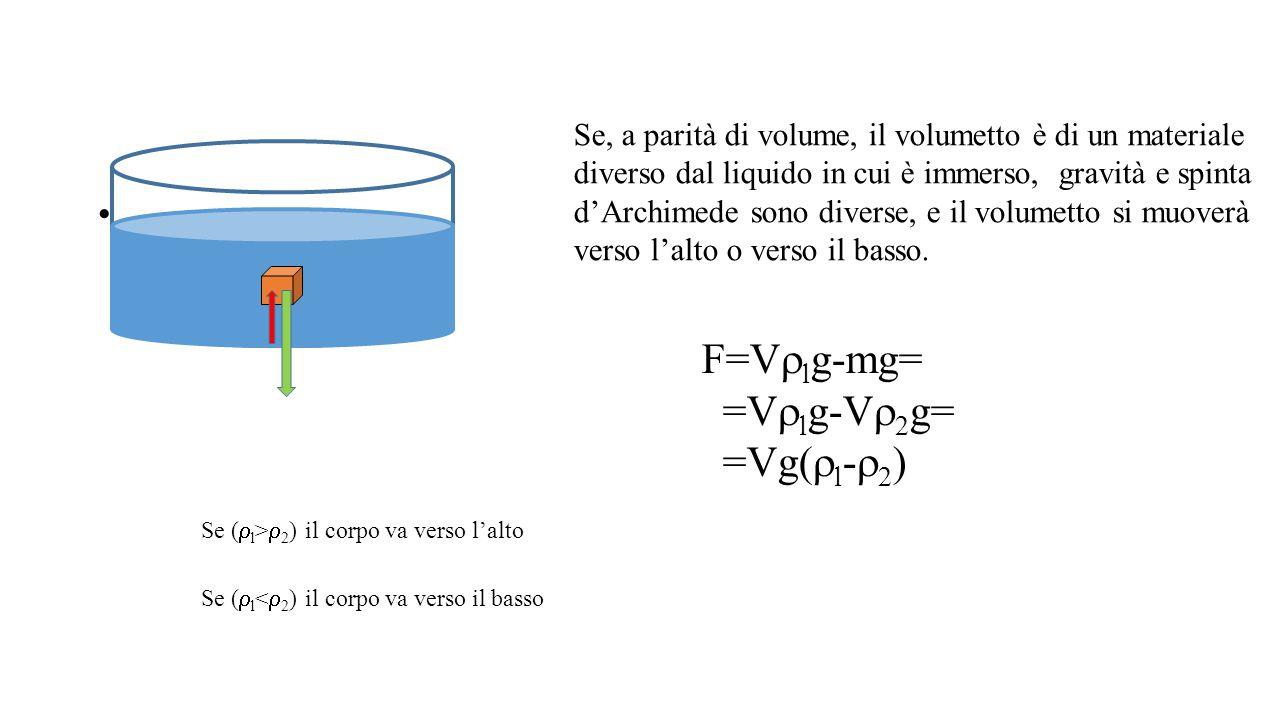 F Se, a parità di volume, il volumetto è di un materiale diverso dal liquido in cui è immerso, gravità e spinta d'Archimede sono diverse, e il volumet