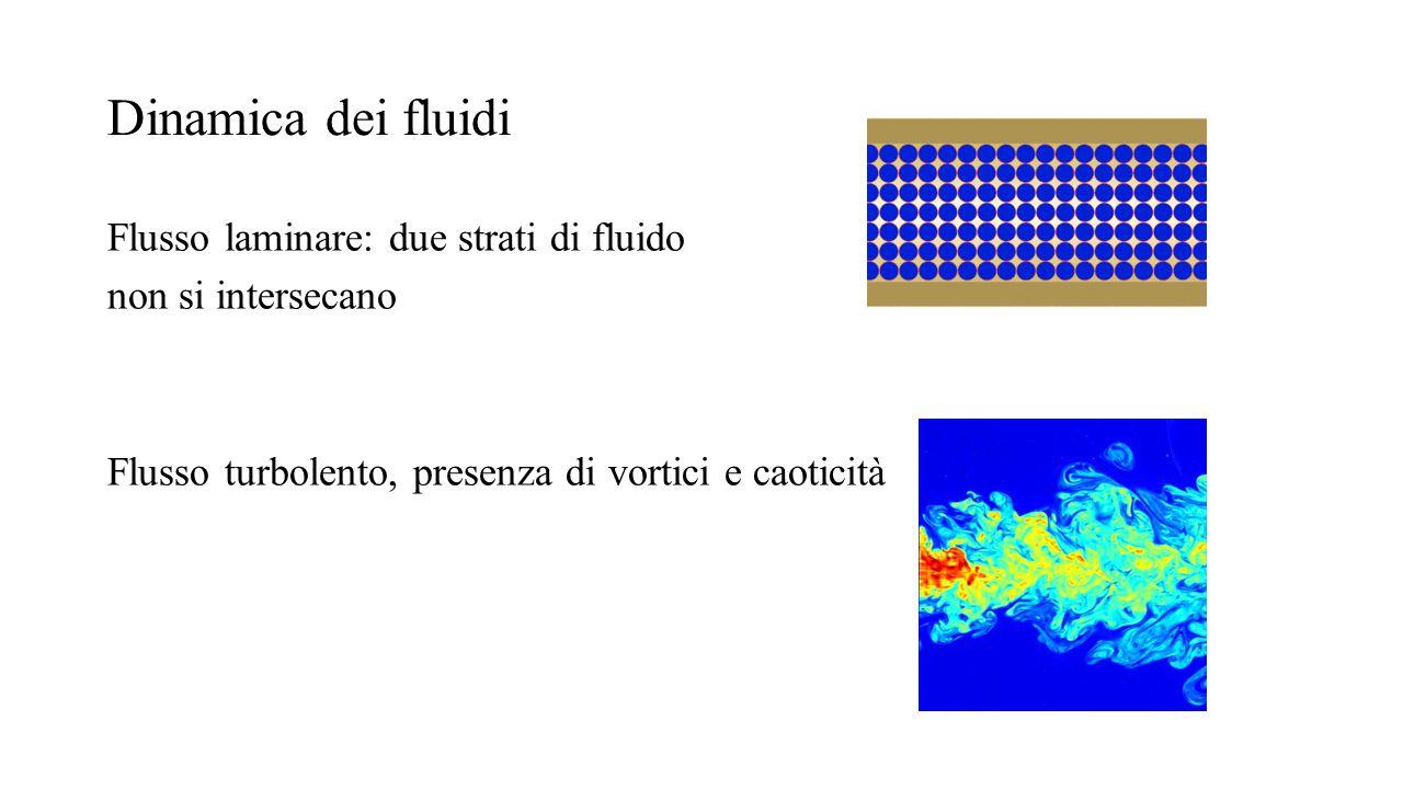Dinamica dei fluidi Flusso laminare: due strati di fluido non si intersecano Flusso turbolento, presenza di vortici e caoticità