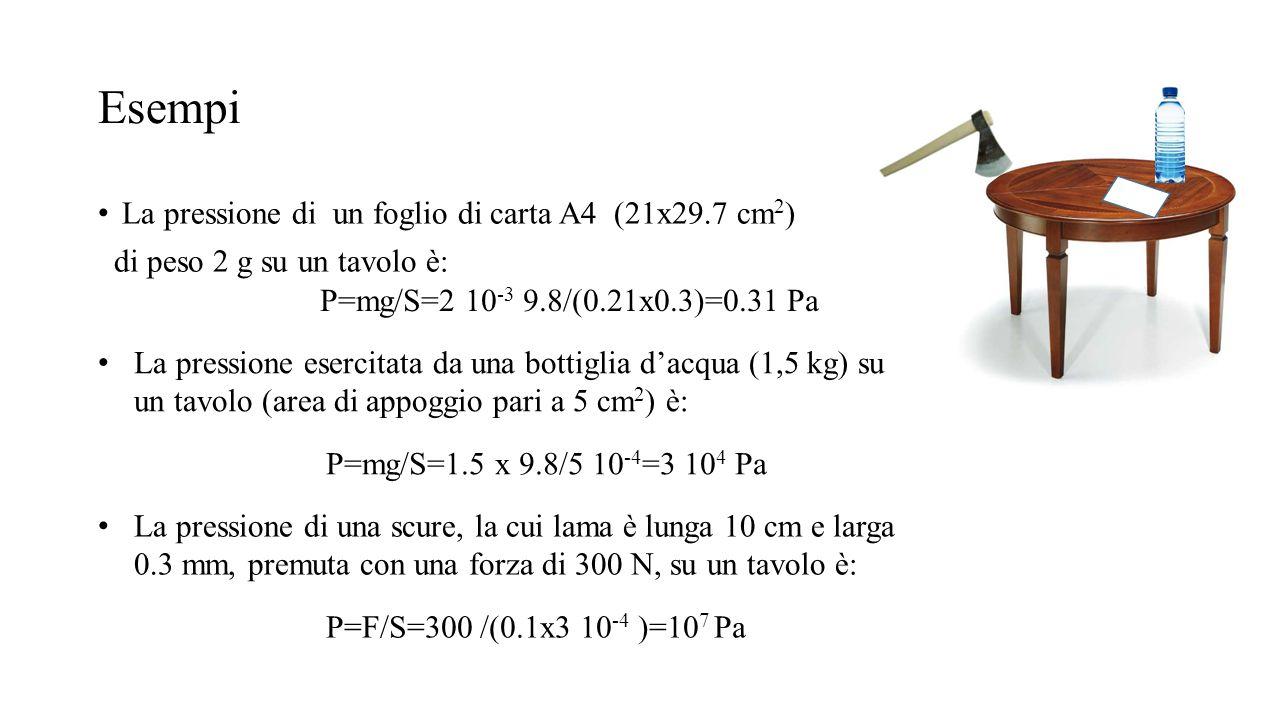 Esempi La pressione di un foglio di carta A4 (21x29.7 cm 2 ) di peso 2 g su un tavolo è: P=mg/S=2 10 -3 9.8/(0.21x0.3)=0.31 Pa La pressione esercitata