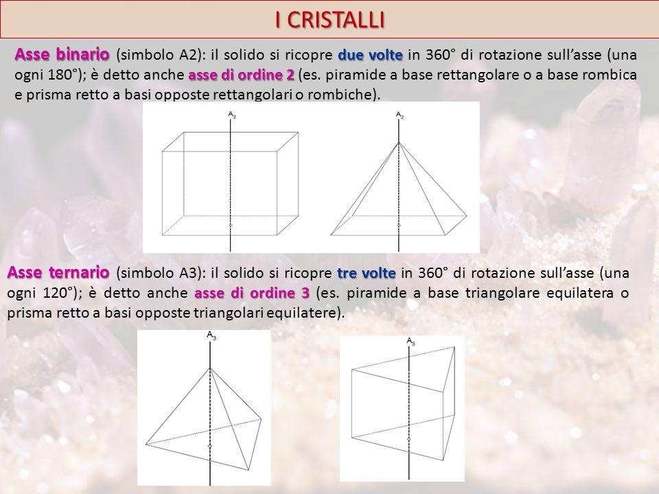 I CRISTALLI Asse binario due volte asse di ordine 2 Asse binario (simbolo A2): il solido si ricopre due volte in 360° di rotazione sull'asse (una ogni 180°); è detto anche asse di ordine 2 (es.