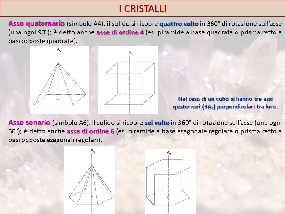 I CRISTALLI Asse quaternario quattro volte asse di ordine 4 Asse quaternario (simbolo A4): il solido si ricopre quattro volte in 360° di rotazione sull'asse (una ogni 90°); è detto anche asse di ordine 4 (es.