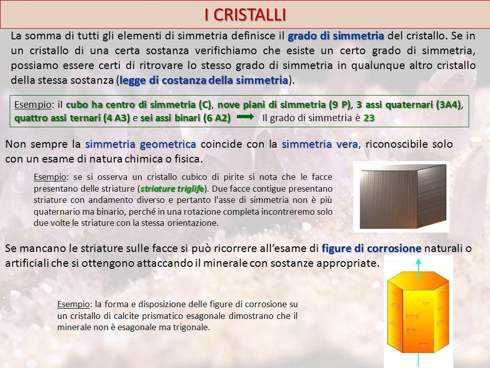 I CRISTALLI grado di simmetria legge di costanza della simmetria La somma di tutti gli elementi di simmetria definisce il grado di simmetria del cristallo.
