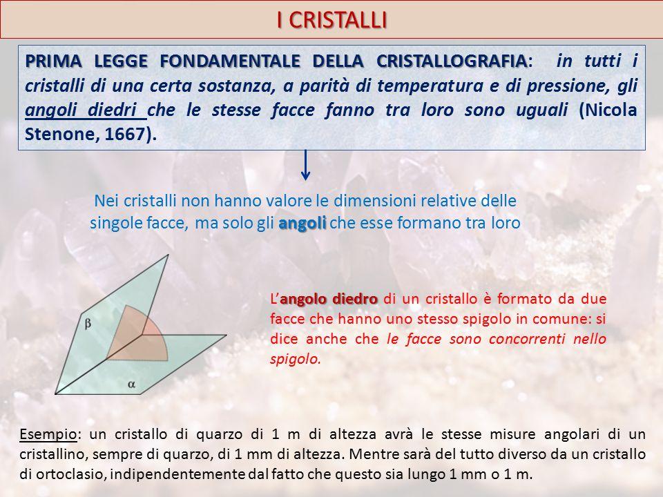 I CRISTALLI PRIMA LEGGE FONDAMENTALE DELLA CRISTALLOGRAFIA PRIMA LEGGE FONDAMENTALE DELLA CRISTALLOGRAFIA: in tutti i cristalli di una certa sostanza, a parità di temperatura e di pressione, gli angoli diedri che le stesse facce fanno tra loro sono uguali (Nicola Stenone, 1667).