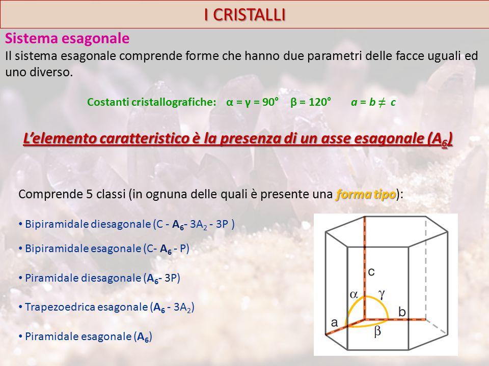 Sistema esagonale Il sistema esagonale comprende forme che hanno due parametri delle facce uguali ed uno diverso.